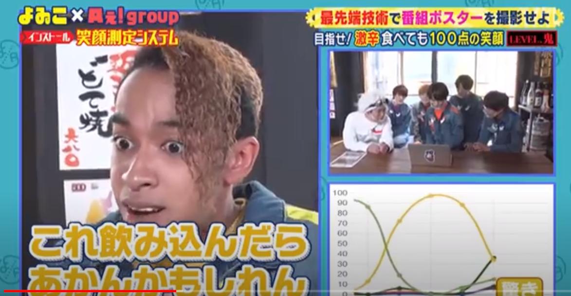 関西ジャニ博TV